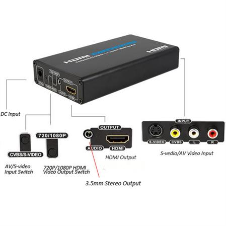 CONVERSOR VIDEO/SVIDEO A HDMI  ASH01