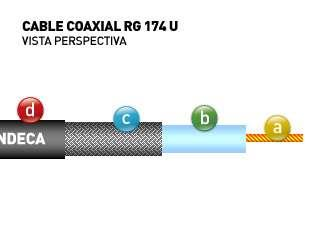 CABLE COAXIL RG174 U 50 OHMS INDECA